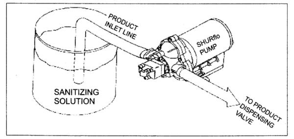 tabla de desinfección de la bomba de demanda