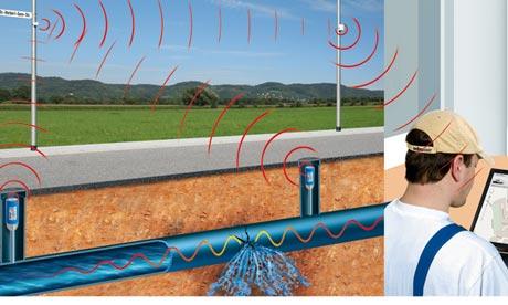 Monitoreo inteligente de la red de agua